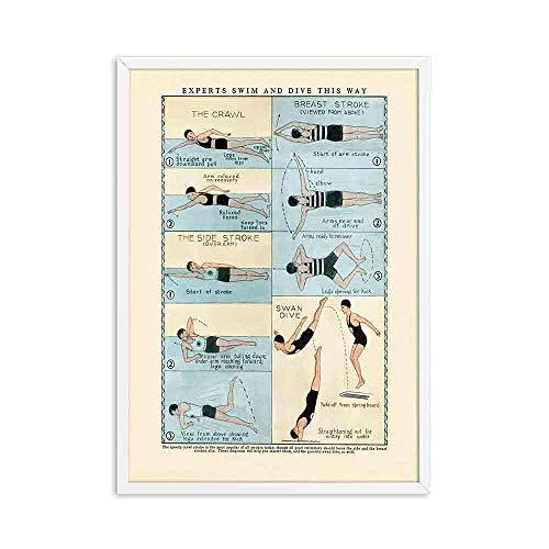 QZHSCYB Cartel de Tabla de natación Antiguo Pintura de Lienzo Vintage Diagrama de Buceo de Piscina Retro Cuadros de Pared para la decoración del hogar de la Sala de Estar -16x24 Pulgadas sin Marco