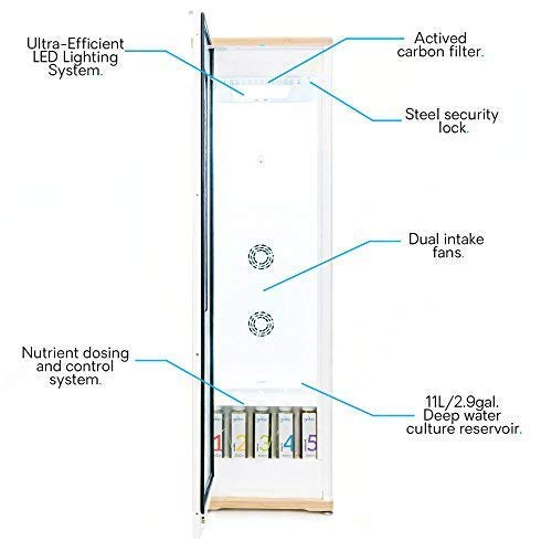 Grobo Premium Automated Grow Box — Hydroponics Growing System — Ships Fully Assembled —...