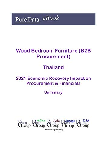 Wood Bedroom Furniture (B2B Procurement) Thailand Summary: 2021 Economic Recovery Impact on Revenues & Financials (English Edition)