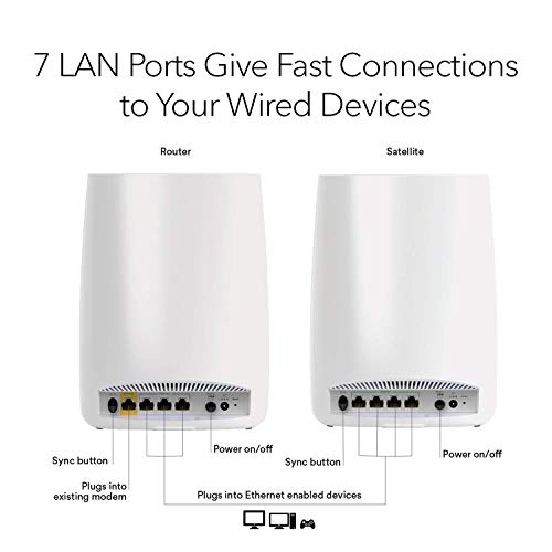 Mesh it up! The Best Mesh Wifi Routers 5