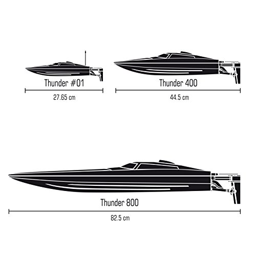 ACME - zoopa Thunder | 400 Speedboot | inkl. 2,4Ghz Fernsteuerung | Ready to Race (ZA0400)