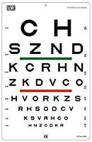 Visionären 赤/緑線20フィートとスローンチャート