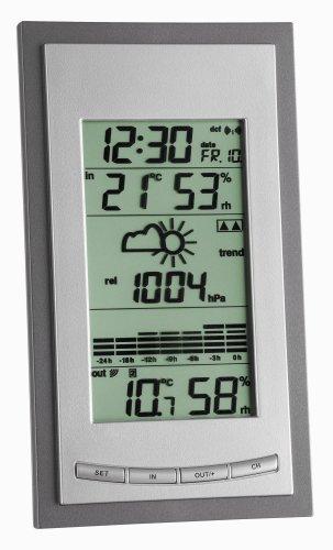Eschenbach Optik Diva Plus 531275 väderstation fjärrkontroll grå