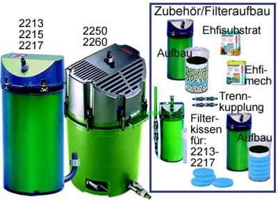 Eheim Classic 2217 filter voor aquaria, 1000 l/h, 600 l
