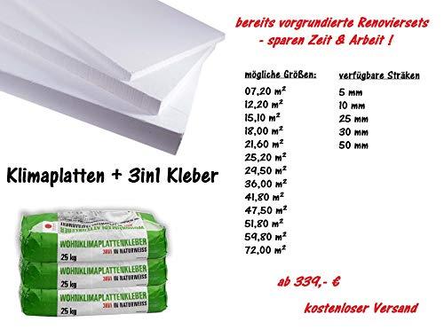 Renovierset Klimaplatten - aus Calciumsilikat 30mm VORGRUNDIERTES Set - sparen Sie Zeit, Geld & Arbeit! (07,2 m²)