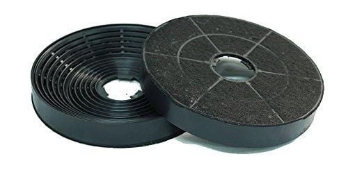 Kohlefilter - passend für Abzugshauben von AKPO WK-4, WK-5, WK-7 - Sparset mit 2 Stück