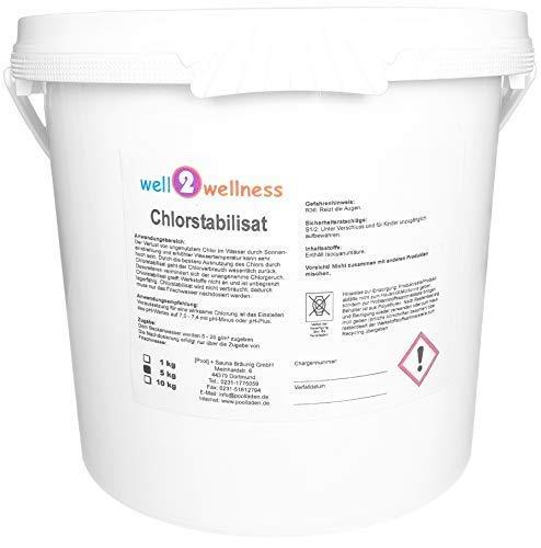well2wellness Chlorstabilisator Chlorstabilisat 5,0 kg
