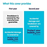 2-year Accidental Damage insurance for a SMALL KITCHEN APPLIANCE from £20 to £29.99