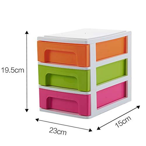 Type de tiroir en Plastique Boîte de Rangement cosmétique Bureau Rouge à lèvres Bijoux Produits de Soin de la Peau Boîte de Stockage Affichage FANJIANI (Size : 23 * 15 * 19.5cm)