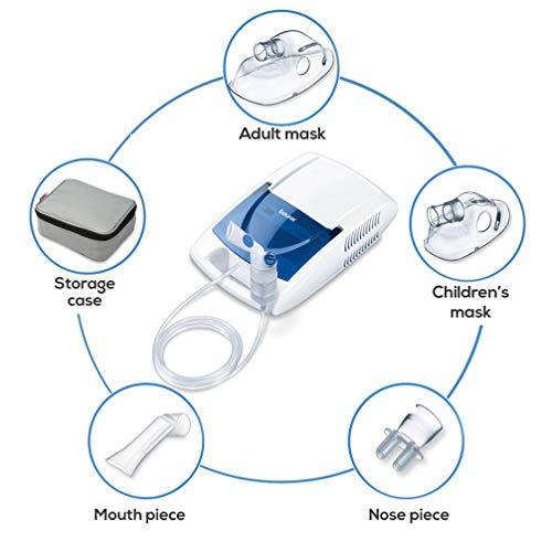 Beurer IH-21 - Inhalador eléctrico, más de 0,20 ml/min, color blanco y azul