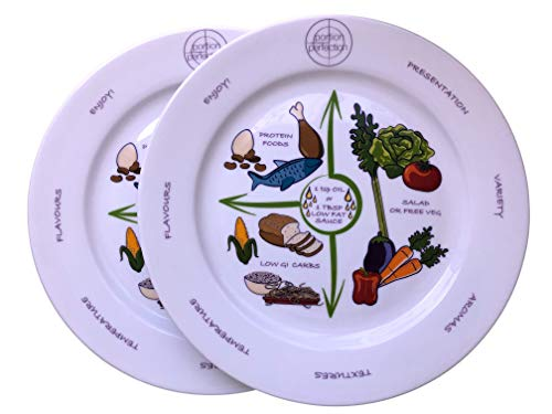 Set of 2 Porcelain Portion Control Plates 10' for Weight Loss, Diabetes and Healthier Diets. Educational, Visual Tool for Men, Women and Children by Dietitian Amanda Clark
