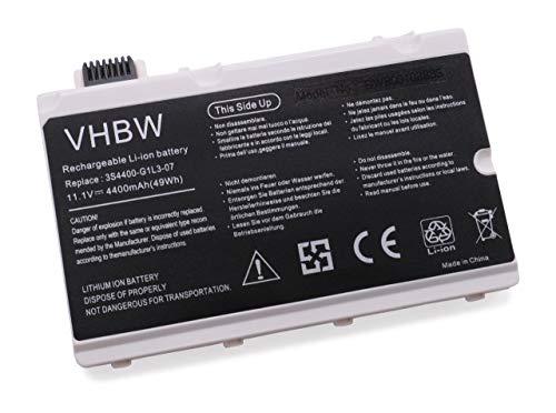 vhbw Akku passend für Fujitsu Siemens Amilo Pi3450, Pi3525, Xi2550 Laptop Notebook (Li-Ion, 4400mAh, 11.1V, 48.84Wh, weiß)