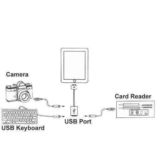Cavo adattatore OTG MICRO USB per Samsung Galaxy Tab 3 (7.0 / 8.0 / 10.1) P3200 / T3100 / P5200, Note 10.1(2014 Edition)/ P600, GALAXY Tab 3 Lite T110, Galaxy Tab Pro (8.4/ 10.1 / 12.2) T320 / T520 / P900 / T900, i9600/i9500/i9300/i9100/N9000/N7100 - QUAL