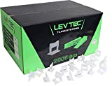 RTC Products LevTec 1/16 Inch...