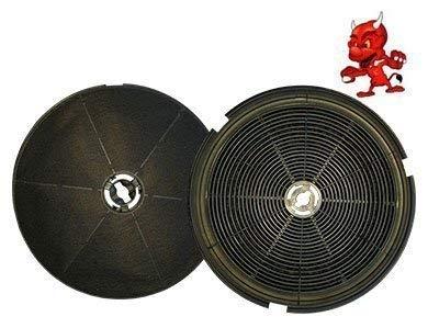 SPARSET 2 Aktivkohlefilter Kohlefilter Filter passend für Dunstabzugshaube HONEYWELL QFD-600ED, QFD600ED