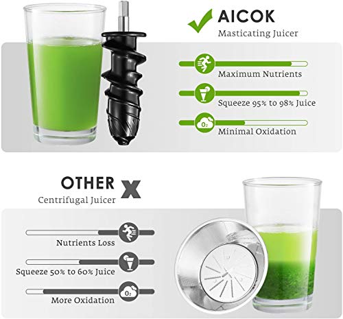 Juicer Machines, Aicok Slow Masticating Juicer Extractor Easy to Clean, Quiet Motor & Reverse Function, BPA-Free, Cold… |