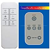 RCECAOSHAN Replacement for Haier Air Conditioner Remote Control 0010403473 Works for HWF05XCK-L HWF08XC5 HWR05XC5 HWR05XC6 HWR05XC7 HWR05XC9-L HWR05XCA HWR05XCJ HWR05XCJ-L HWR06XC5 HWR06XC5-T