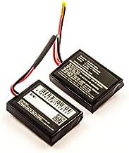 Batería Compatible con Beats Pill 1.0, Ion de Litio, 3,7 V, 1850 mAh, 6,9 WH, integrada y 2 conectadas.