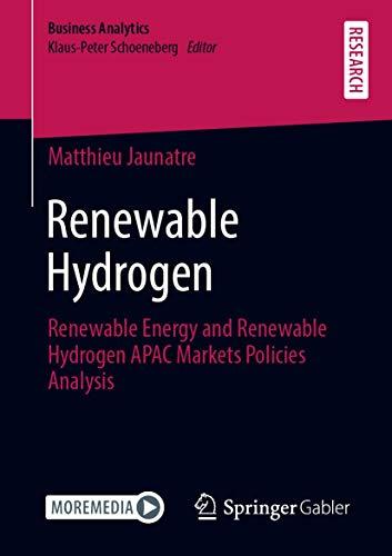 Renewable Hydrogen: Renewable Energy and Renewable Hydrogen APAC Markets Policies Analysis (Business