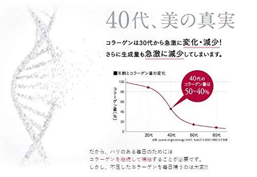 アスタリフト(ASTALIFT)コラーゲンドリンクピュアコラーゲン10000(1箱30ml×10本)