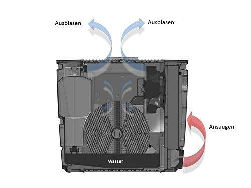 Venta Luftwäscher LW60T WiFi