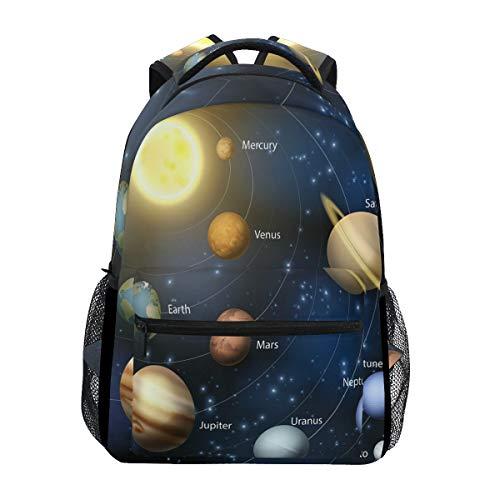 ALAZA Planet Solar System Backpack Daypack College School Travel Shoulder Bag