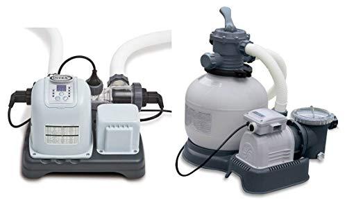 Intex Krystal Clear 2800 GPH Sand Filter Pump & 15000 Gal...
