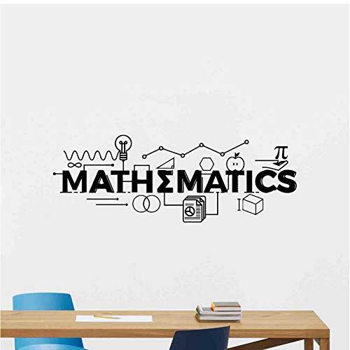 MRQXDP Mathematik Zeichen Fototapeten Mathematik Bildung Vinyl Wandtattoos Klassenzimmer Dekor Mathematik Motivations Poster Wandkunst 83x30cm decorativo habitacion cameretta adesiva muro