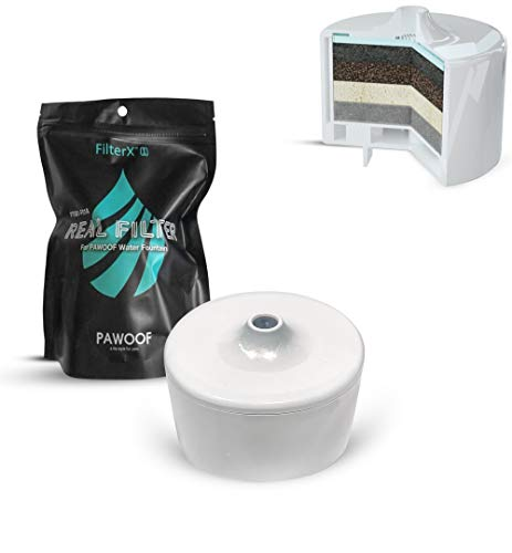 Parading Pets FilterX 5 Layer Patent Pending Replacement Filter for White Or Teal Cat Water Fountain