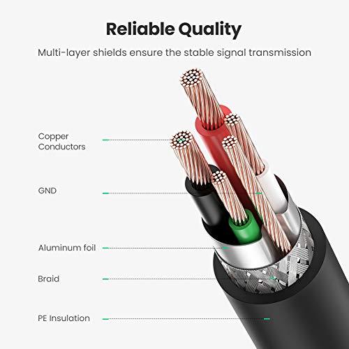 UGREEN Druckerkabel Scannerkabel USB B Kabel USB A auf USB B Drucker Kabel Printer Cable unterstützt für HP, Canon, Epson, Lexmark, Brother, Samsung, Dell - Vergoldete Kontakte (3m)
