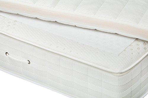 PremiumShop321 Moon-clean Anti-Rutsch Unterlage für Boxspring Betten Topper und Matratzen basic-140x170