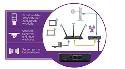 Netgear LB2120-100PES 4G LTE Modem (2x Gigabit-Ethernet-Ports für Failover, kompatibel mit allen europäischen SIM Karten) schwarz