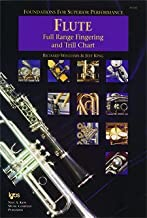 Full Range Fingering and Trill Chart (Foundations for Superior Performance, Flute)