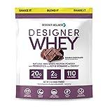 Designer Whey Protein Powder, Double Chocolate, 2 Lb, Non GMO, Made in USA