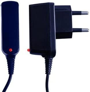 Chargeur Secteur Standard 1000 mAh pour le Samsung i8910 Player HD