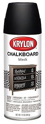 KrylonBlue