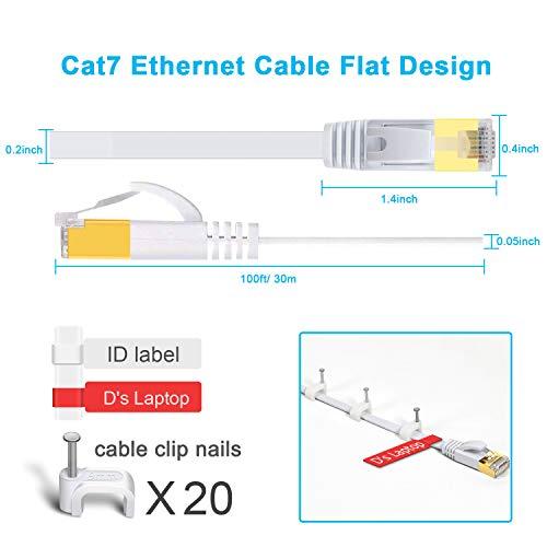 TBMax 20m Cat 7 Ethernet Kabel 10Gbit/s 600Mhz Gigabit Ethernet-Netzwerkkabel LAN Kabel Flaches Patchkabel mit RJ45 kompatibel mit Cat.6/Cat.5e/Cat5 für Router/Modem/Switch/PS4/Xbox Weiß