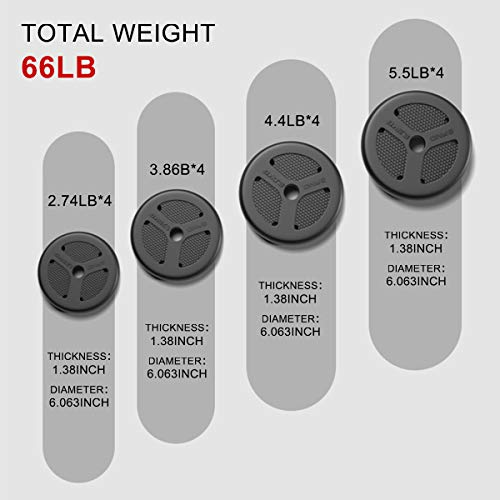Tespon Adjustable Dumbbells Barbell 2 in 1 with Connector, Adjustable Dumbbell Barbell Sets 66lbs, Lifting Dumbells for Body Workout Home Gym(2020 Upgrade,One Pair) 5