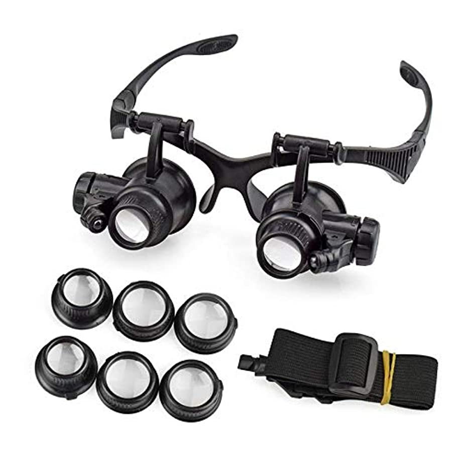 Womdee Head Mount Magnifier Glasses, Watch Repair enlarging Lens with LED Light Double Eye and 4 Interchangeable Lens for Reading, Jewellery Loupe and Electronic Repair
