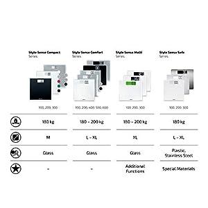 Soehnle Style Sense Safe 300 Personen Digitalwaage mit extragroßer LCD-Anzeige, Waage mit Anti-Fingerprint-Beschichtung, flache Personenwaage