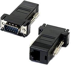 JSER - 2 adaptadores de cable VGA macho a cable de red Ethernet LAN RJ45 hembra de categoría 5 y 5e