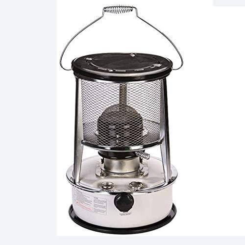 calefactor queroseno fabricante GCMJ