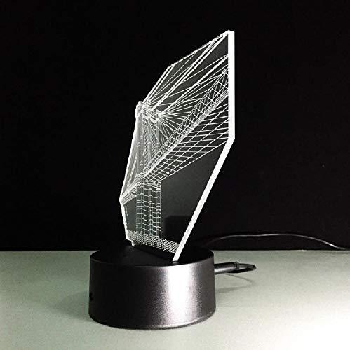 Aplique De Pared Acrílico Luz De Noche Mini Luces Led Lámpara De Usb 3D Led Lámparas 3D