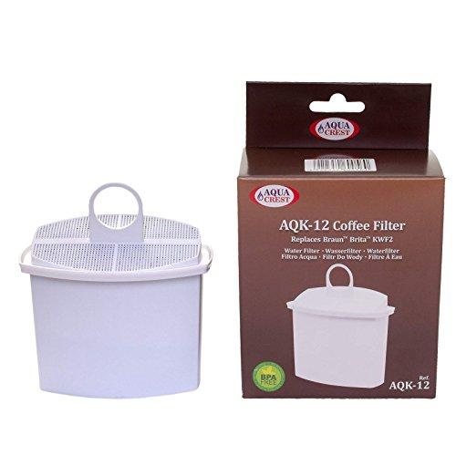 5 x Filterpatrone kompatibel mit Braun Brita KWF2 AromaSelect AromaPassion von Aquacrest