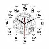 Binchil Tabla PerióDica de Elementos Arte de la Pared SíMbolos QuíMicos Reloj de Pared Pantalla Educativa Elemental Reloj de Aula Regalo del Profesor Blanco