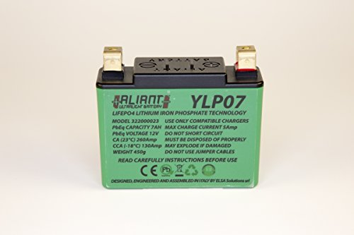 Aliant Batterie Yamaha WR 250 X Bj: 2008-2011