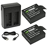 Wasabi Power Battery (2-Pack) and Dual Charger for 1080P and 4K Action Cameras (Compatible with AKASO, Aokon, Campark, DMYCO, HEIHEI, SOOCOO, Vemico, SJCAM M10, SJ4000, SJ5000 and more)