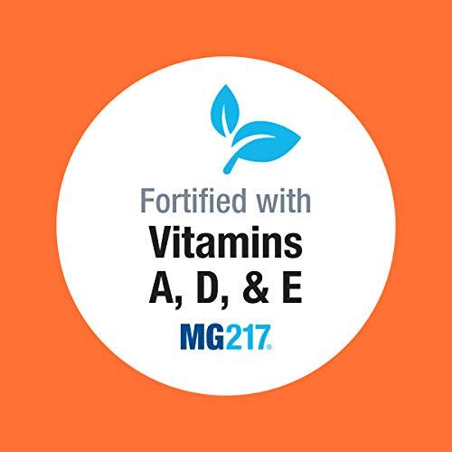 MG217 Multi Symptom Relief 2% Coal Tar Medicated Psoriasis Ointment oz Jar, 4 Oz