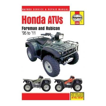 2008 Honda TRX500FPM Foreman ATV Clymer Repair Manual