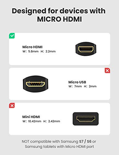 UGREEN Micro HDMI to HDMI Cable Male to Female with Ethernet Type D to Type A Gold Plated Support 1080P 3D 4K Compatible with GoPro Hero 7 Black 5 4 6, Raspberry Pi 4, Sony A6000 Camera, Nikon B500
